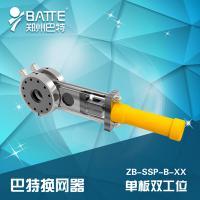 单板双工位液压换网器(B型)
